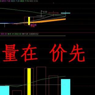 量在价先 通达信倍量指标公式 成交量倍量柱副图公式送选股公式