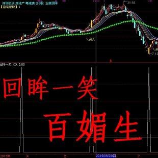 回眸一笑通达信股票选股预警公式 超短线指标公式 突破反弹信号