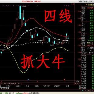 四线抓大牛主图 通达信炒股软件股票软件 指标选股预警公式