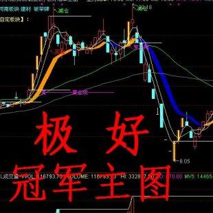 通达信股票指标公式 极好冠军主图及其条件选股预警 技术指标