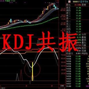 通达信KDJ股票软件炒股指标公式 日周月KDJ指标三周期金叉共振