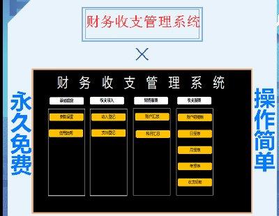 3042-通用财务收支系统自动生成日记账公司企业家庭个人收入支出软件