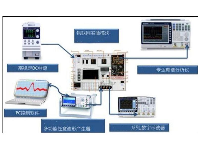 3075-物联网云通信方案 ESP8266无线专用通信方案源码,TCP,UDP
