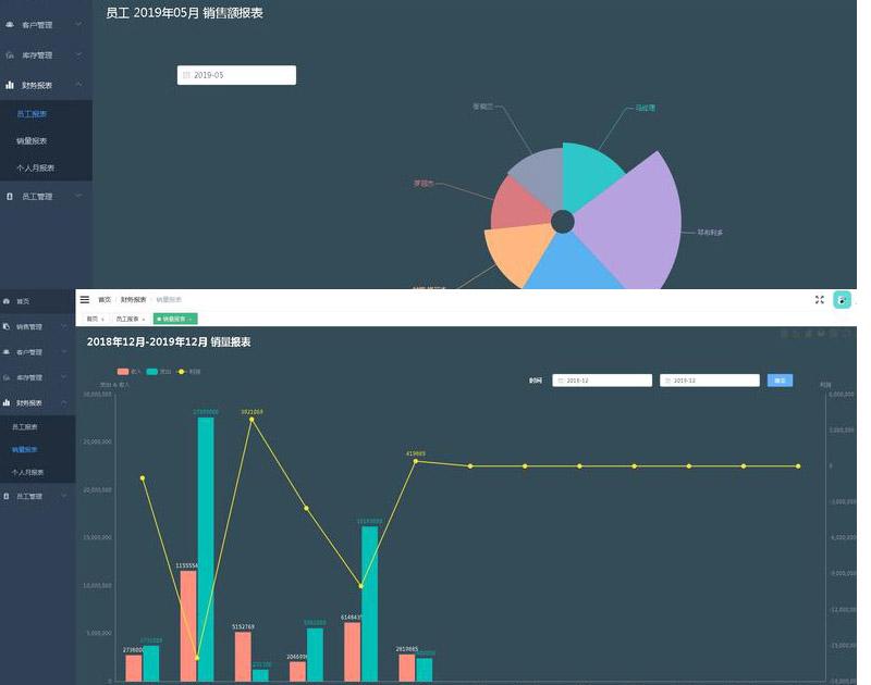 3180-springboot+vue.js汽车销售管理系统源码 源代码
