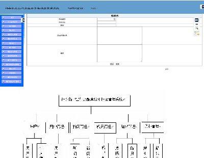 3363-jsp码头船只出行及配套货柜码放管理系统的设计与实现
