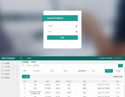 3399-java家庭财务管理系统源码 Layui+Spring+SpringMVC+Mybatis+Maven+mysql